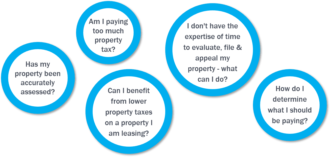 Questions in circles, address property tax